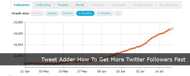 Tweet Adder How To Get More Twitter Followers Fast