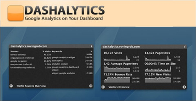 dashalytics