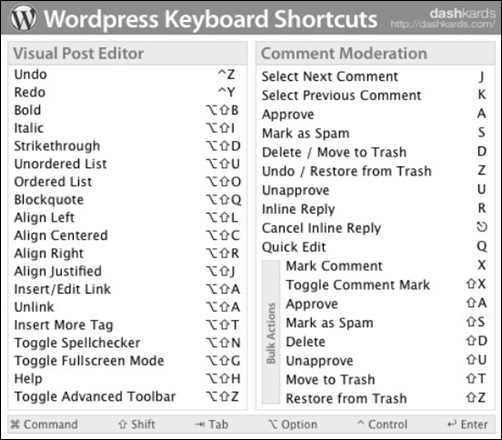wordpress-keyboard-shortcuts-cheat-sheet