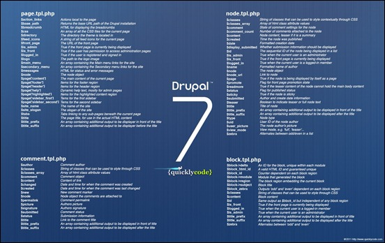 drupal-7-cheatsheet-wallpaper