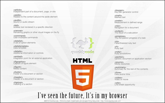html5-cheatsheet-wallpaper