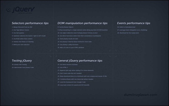 jquery-tips-performance-cheatsheet-wallpaper