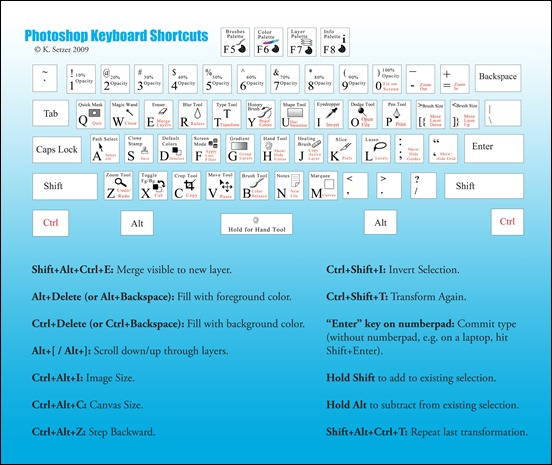photoshop-keyboard-shortcut-wallpaper-