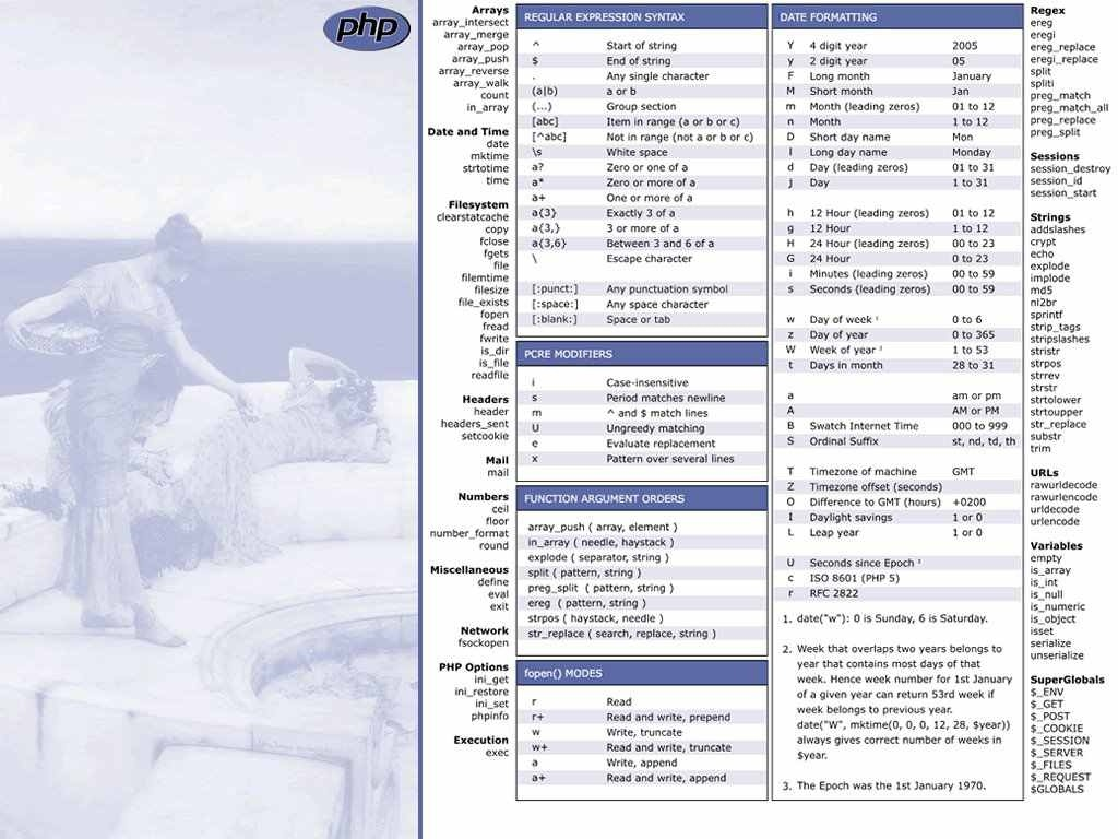 25 helpful cheat sheet wallpapers for web designers and developers php cheatsheet wallpaper gamestrikefo Choice Image