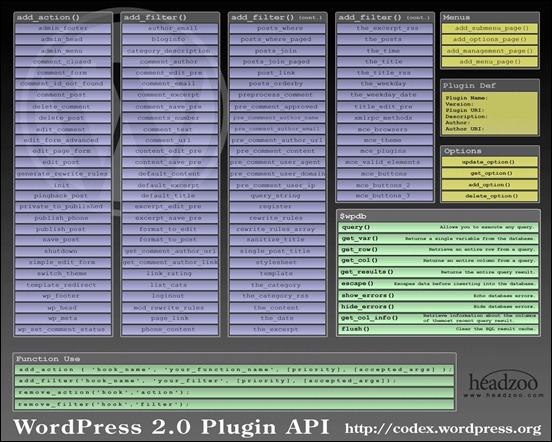 wordpress-plugin-wallpaper
