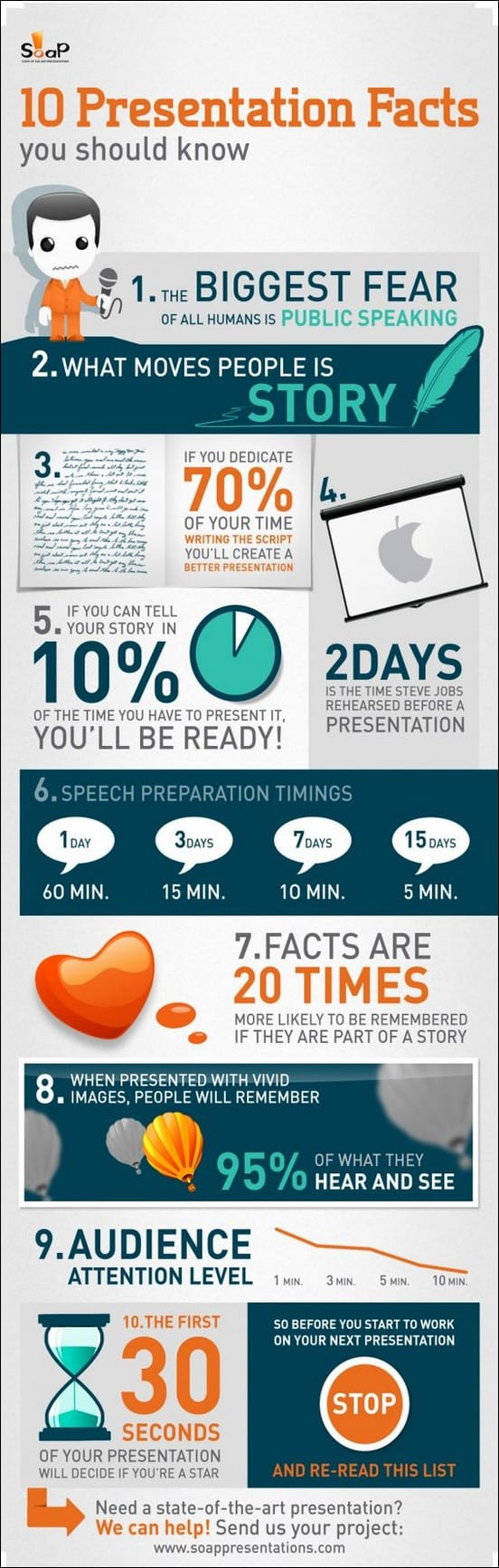 amazing keynote template designs be more successful in  10 presentation tips you should know