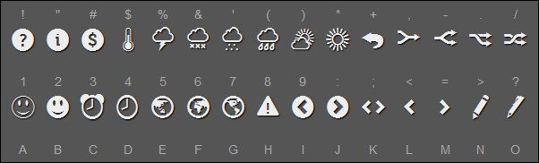 40+ Cool Icon Font Sets