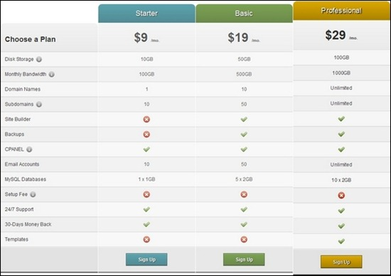 css3-pricing-tables-WP