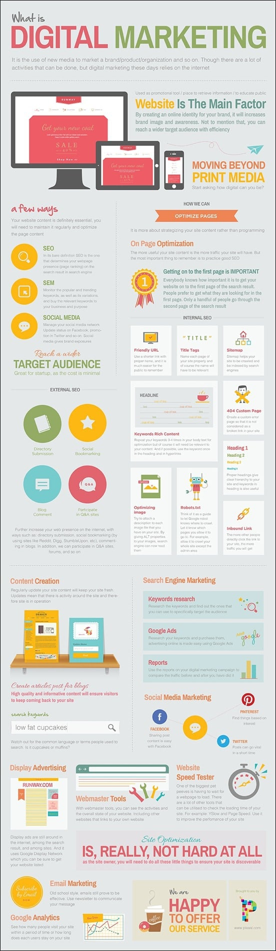 how-to-carry-out-digital-marketing-infographic