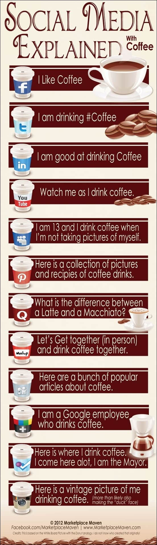 social-media-explained-with-coffee