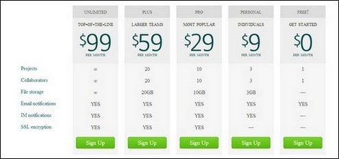 45+ Examples Of Pricing Pages in Web Design