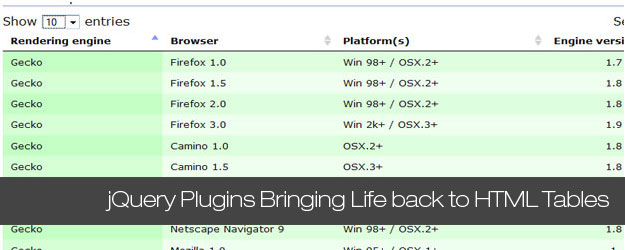 25+ Highly Useful jQuery Plugins Bringing Life back to HTML Tables