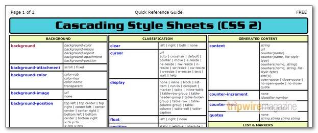 quick reference guide template
