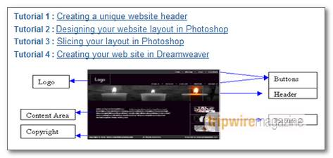 How to design a website layout in Photoshop