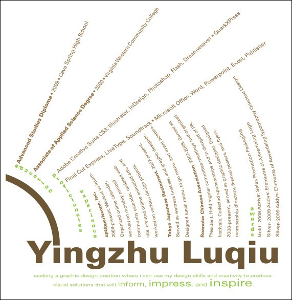 Yingzhu Luqui
