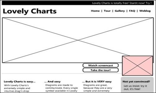 lovelycharts