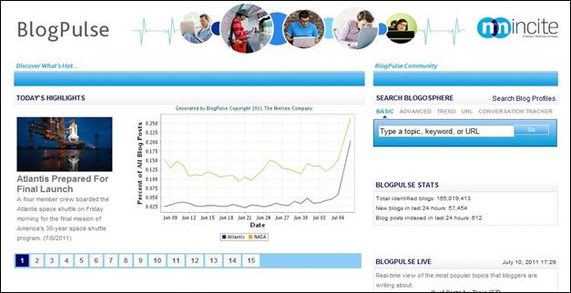 blog pulse