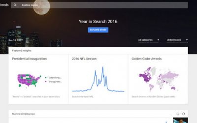 Essential Tools for Keyword Trend Analysis