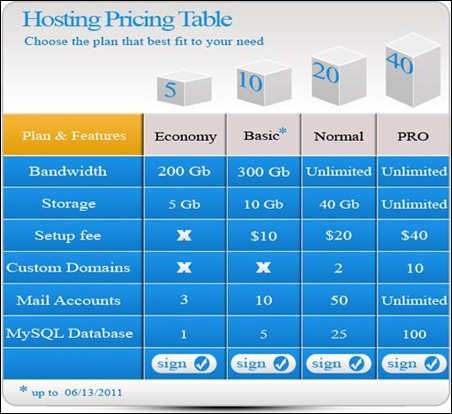 hosting-price-table