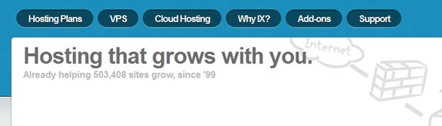 20 Best WordPress Hosting Services