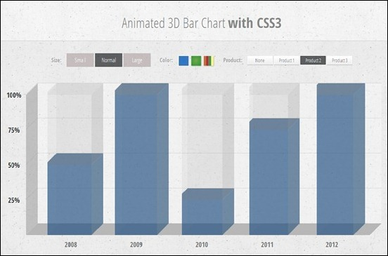Animated3DBarChart