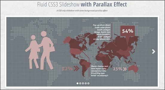 CSS3FluidParallaxSlideshow