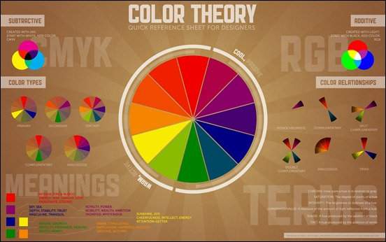 color-theory-quick-reference-wallpaper