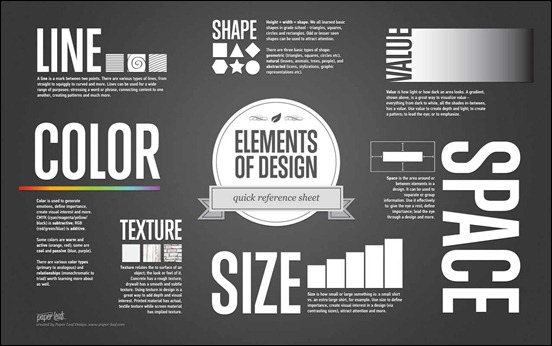 elements-of-design-quick-reference-sheet