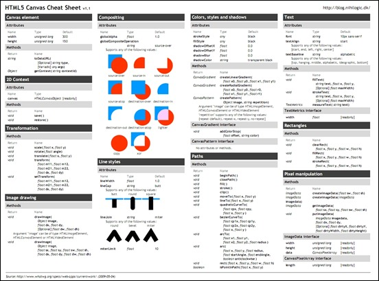 html5-canvas-cheatsheet