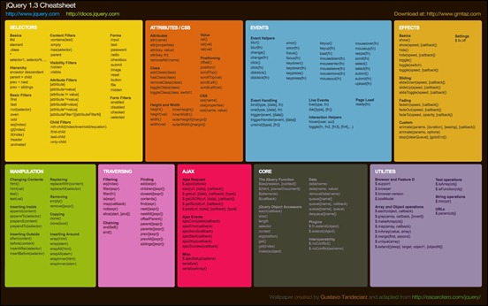 jquery-1.3-cheatsheet-wallpaper