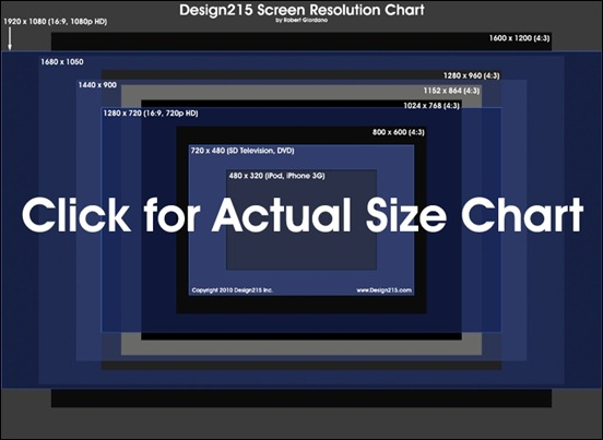 screen-resolutions-chart