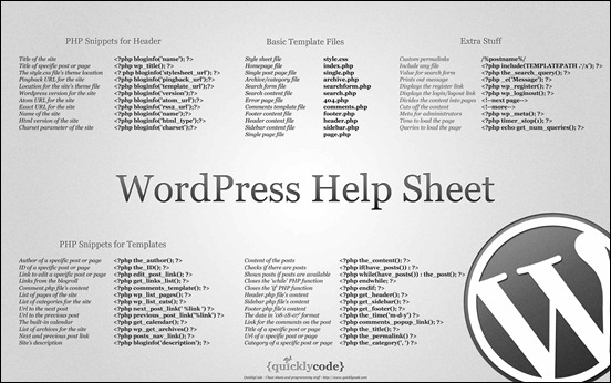wordpress-help-cheatsheet