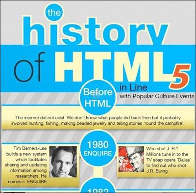 history-html5