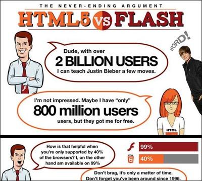 html5-vs-falsh