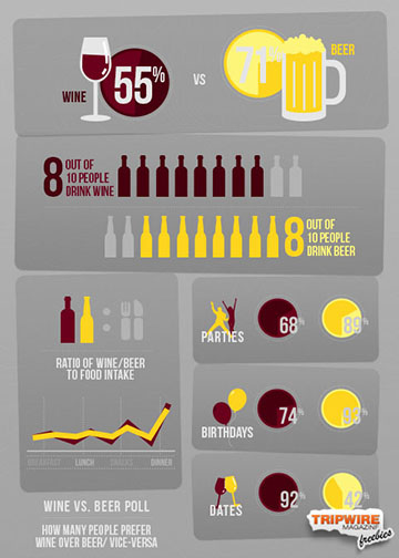 Wine-Beer-Infographis