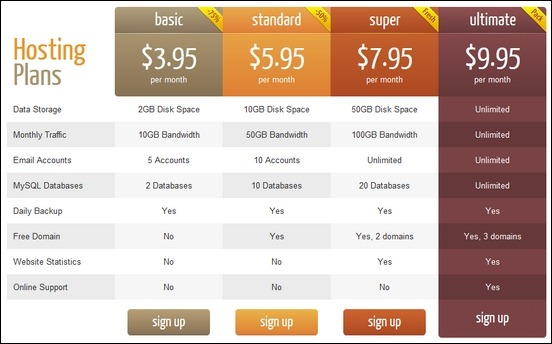 Responsive pricing table css for Cool table css