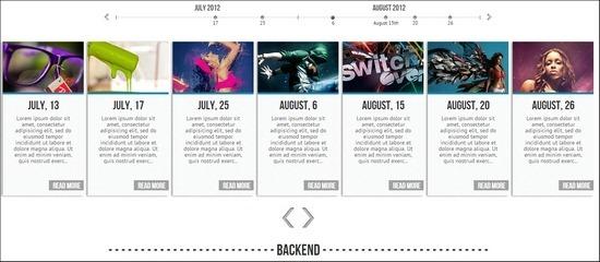 content-timeline