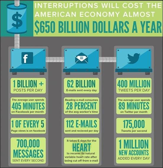 social-media-information-overload