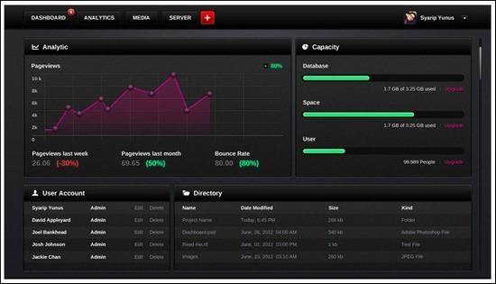 Black-Dashboard-Interface