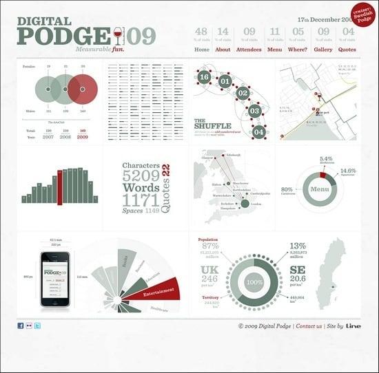 Digital-Podge