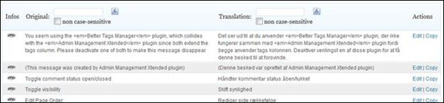 How-To Translate WordPress Themes and Plugins