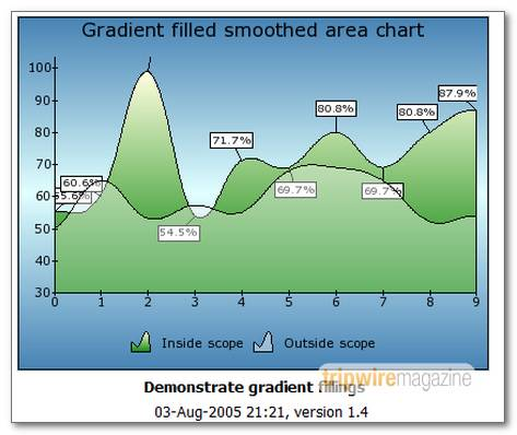 Image_Graph