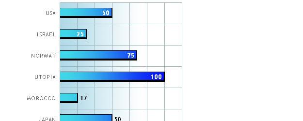 pure-css-line-graph